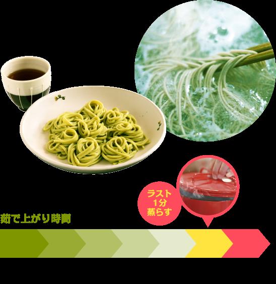 ●おいしいお召し上がり方麺のゆで時間の最後の1分は、火を止め蓋をして、そのまま蒸らしてください。こうすることで風味豊かな味に 仕上がります。